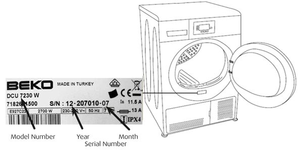 Where To Find Appliance Serial Numbers - Appliance Insurance